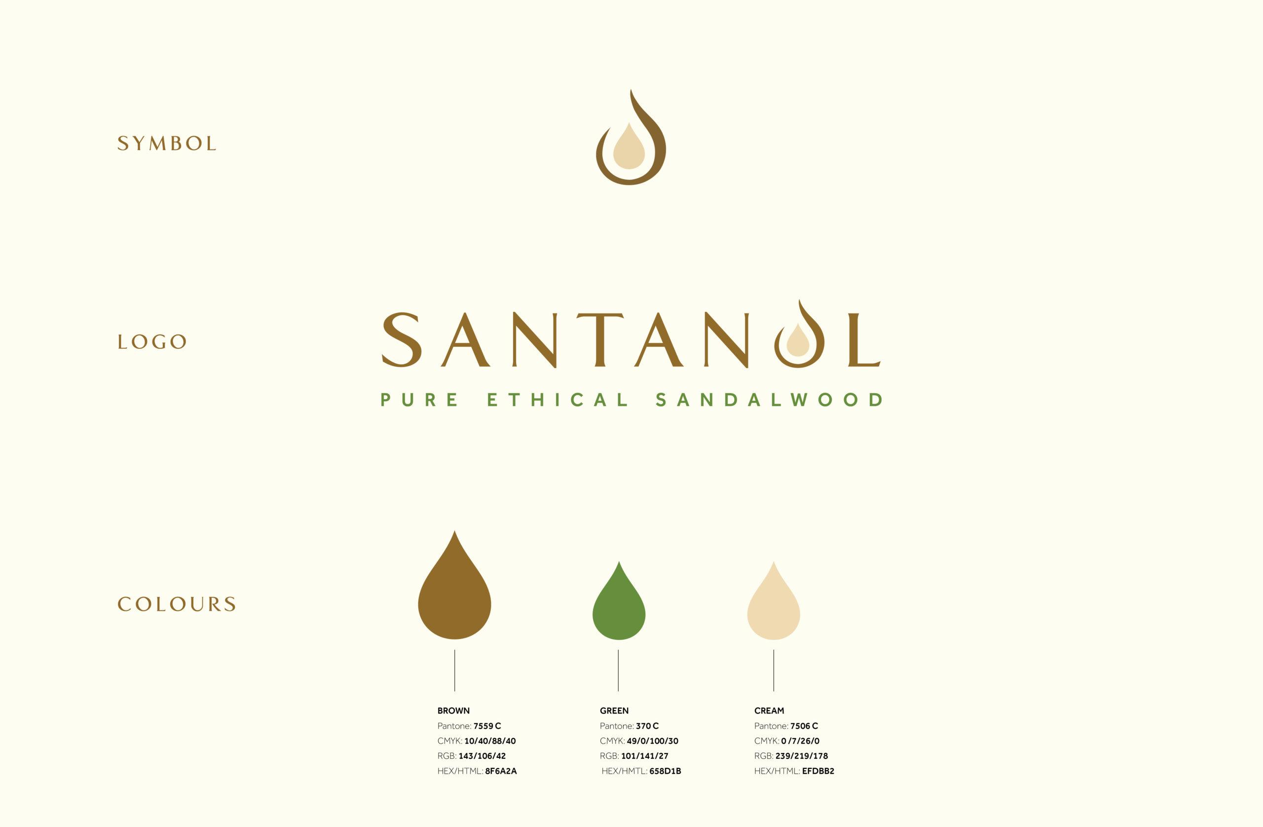 Santanol 1680×11005