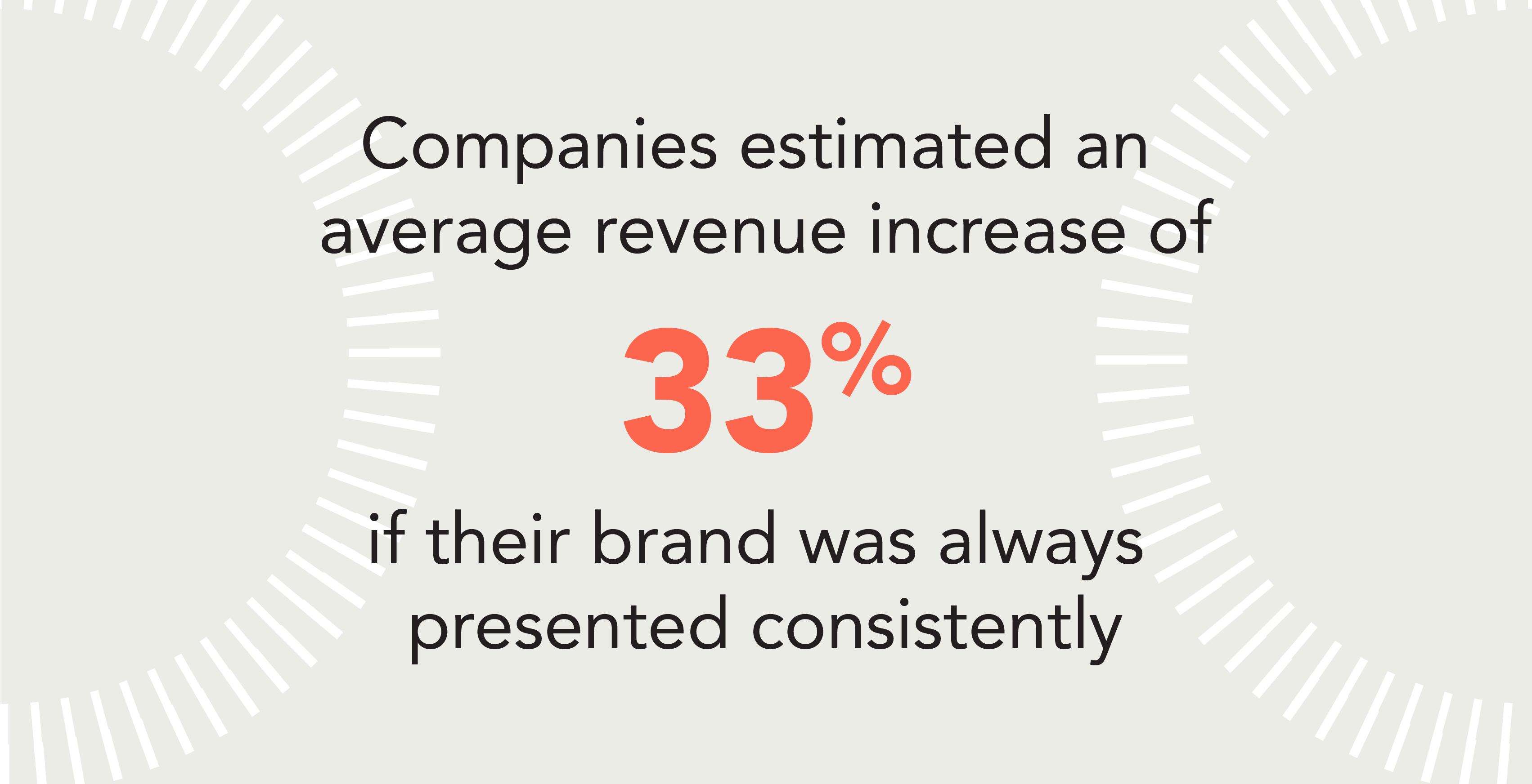 brand consistency revenue increase