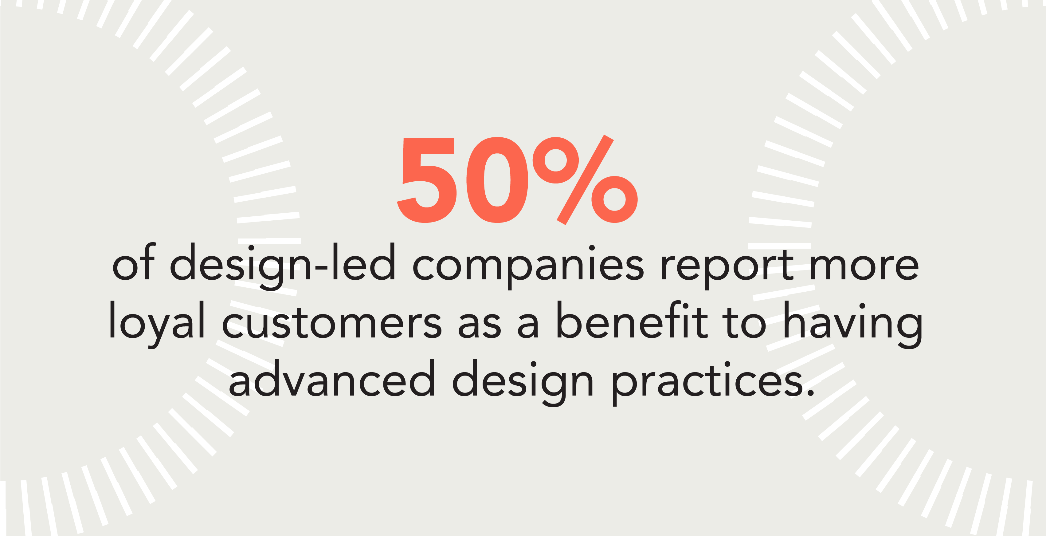 Statistics design in business